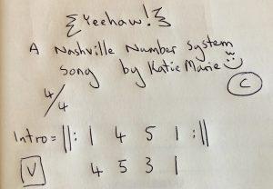 Nashville Number System